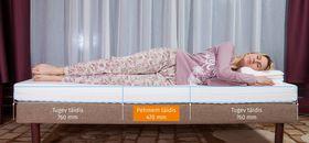Nightrest madrats väldib seljaprobleeme magades.